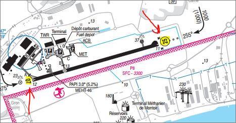 Nouveau QFU pour la piste RWY 07 – 25